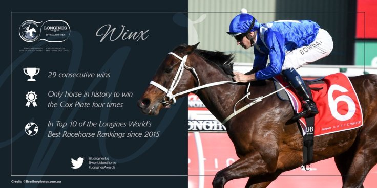 winx race summary 2018 co-longines worlds best race horse 2018