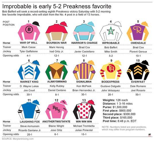 preakness silks.jpg